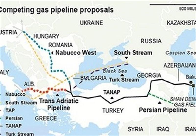 گزارش، نقش جمهوری آذربایجان در امنیت انرژی اروپا