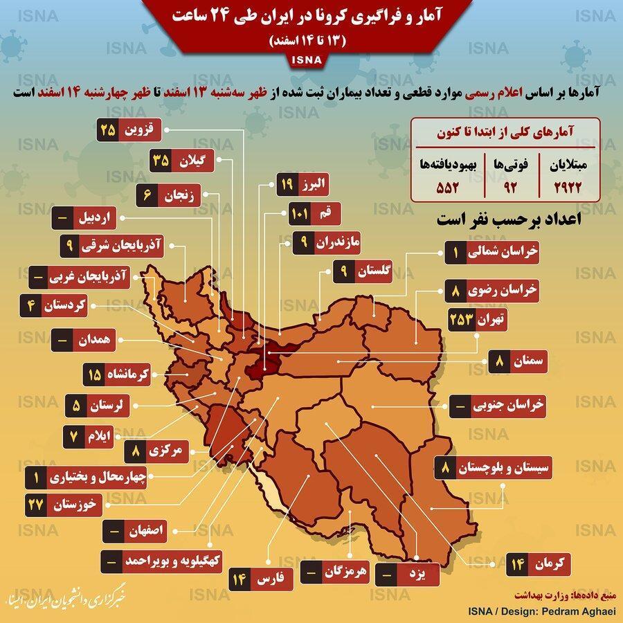 اینفوگرافیک ، آمار کرونا در ایران طی 24 ساعت گذشته ، استان هایی که قرمز شدند